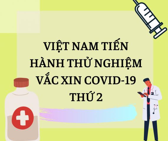 Việt Nam thử nghiệm Vắc xin covid-19 thứ 2