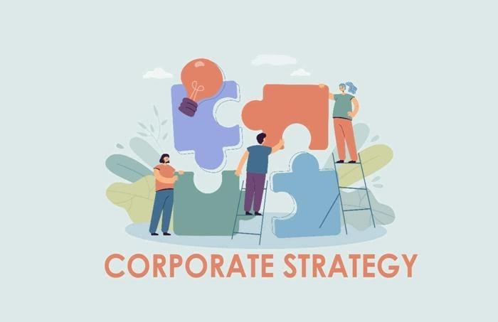 môn corporate strategy